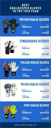 Meilleurs gants de gardien à essayer cette année - Infographie